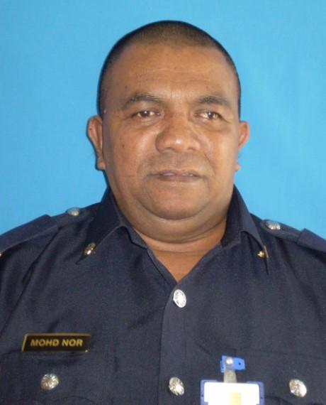 Mohd. Nor Bin Abdullah