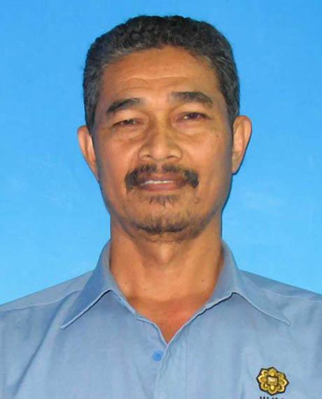 Shafi-I Bin Mohammad