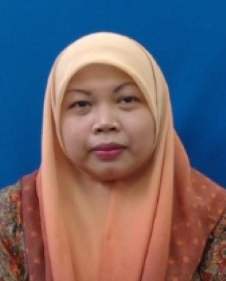 Wan Salwati Binti Wan Salleh