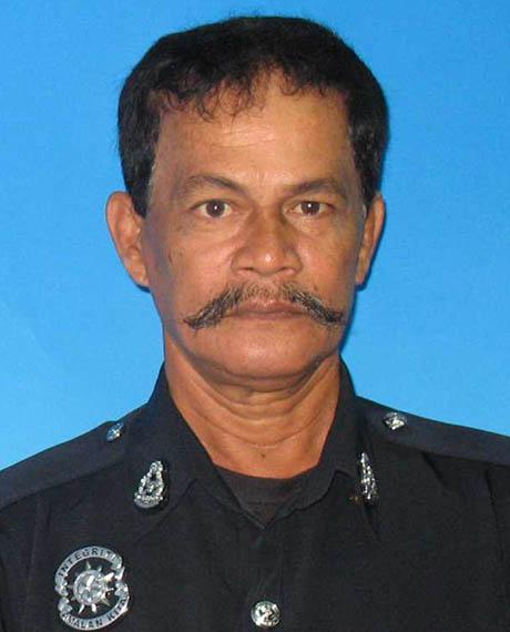 Mohd Zainuddin Bin Shukur