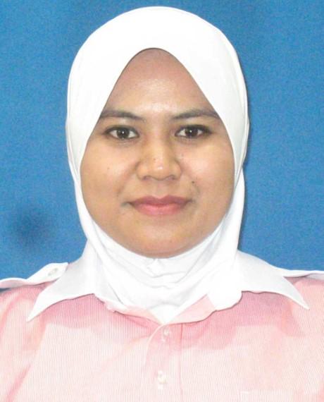 Izzati Hazwani Binti Ismail