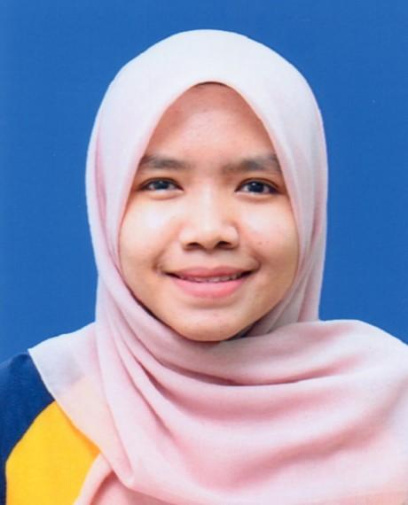 Iffah Izzati Binti Lotfan